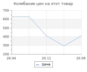 Изменение цены на Коврик Vortex влаговпитывающий Hall 50*80 см