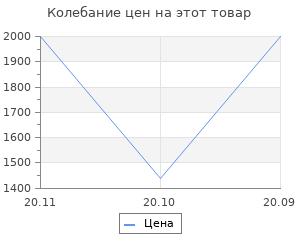 """Изменение цены на Коврик влаговпитывающий Vortex """"Samba"""" 90*120 см """""""""""
