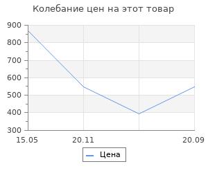 Изменение цены на Коврик Vortex влаговпитывающий Hall 60*90 см