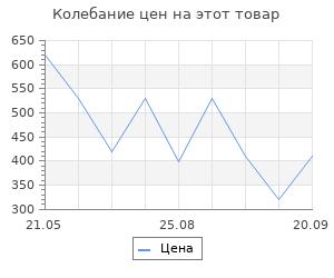 """Изменение цены на Коврик ячеистый, грязесборный Vortex """"Профи""""40*60*2,2см"""
