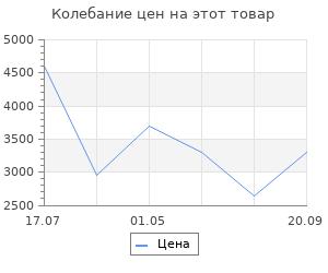 """Изменение цены на Коврик Vortex ячеистый,грязесборный """"Профи""""100*150*2,2 см,"""