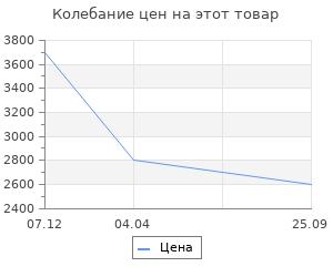 Изменение цены на Stilars Метелка барокко 11х34 см