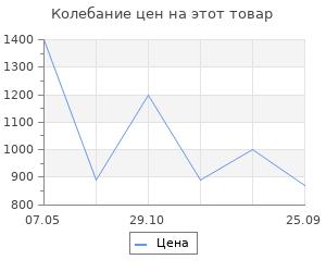 Изменение цены на Коврик придверный 50х80 см ИП Ермолова welcome