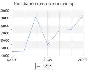 Изменение цены на Ковёр 0.60х1.10 исфахан 8004 блю Ковровые галереи
