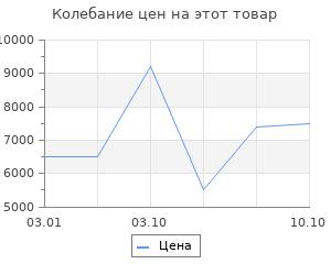 Изменение цены на Ковёр 0.60х1.10 исфахан 8003 беж Ковровые галереи
