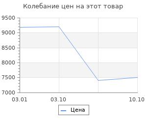 Изменение цены на Ковёр 0.60х1.10 исфахан 8002 беж Ковровые галереи