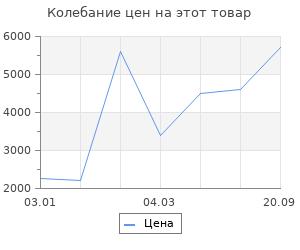 Изменение цены на Ковёр 0.50х0.80 исфахан 8001 блю Ковровые галереи