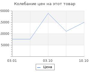 Изменение цены на Ковёр 0.90х1.50 исфахан 28005 беж Ковровые галереи