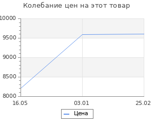 Изменение цены на Ковёр Ковровые галереи monticello 00g116 silver gg44 1х2 м