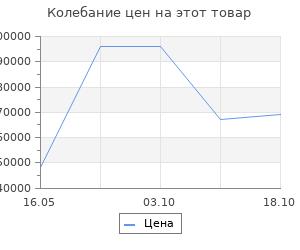 Изменение цены на Ковёр Ковровые галереи 2.00х3.00 unique is127b silver n1