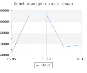 Изменение цены на Ковёр Ковровые галереи 2.00х3.00 unique is138b l.gold n3