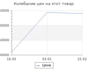 Изменение цены на Ковёр Ковровые галереи qum 001201 red n7 2х3 м