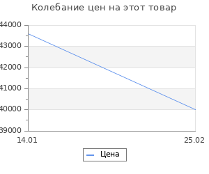 Изменение цены на Ковёр Ковровые галереи qum 001203 red n7 2х3 м