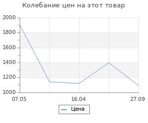 Изменение цены на Коврик ИП Ермолова кот 50х80см