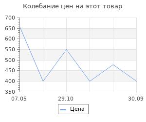 Изменение цены на Коврик придверный 60х40см ИП Ермолова welcome