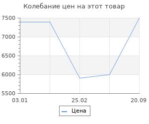 Изменение цены на Ковёр 0.80х1.50 сарай якамоз 12772/уайт Ковровые галереи