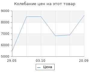 Изменение цены на Ковёр 0.80х1.50 сарай классик 12782/у-1 Ковровые галереи