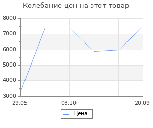Изменение цены на Ковёр 0.80х1.50 сарай якамоз 12776/уайт Ковровые галереи