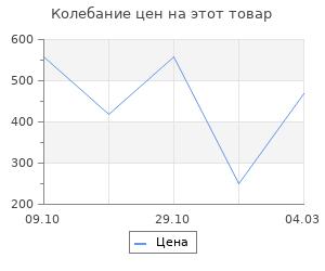 Изменение цены на Ступенька ковровая 65х28 ИП Ермолова