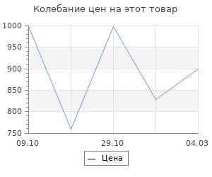 Изменение цены на Ступенька ковровая Cицилия 65х28см ИП Ермолова