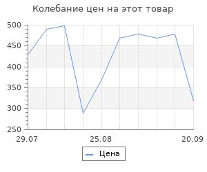 Изменение цены на Коврик Velcoc drop 40x60см резина