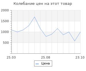 Изменение цены на Коврик Velcoc flomat 40х70