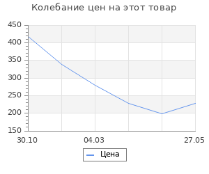 Изменение цены на Ковровая ступенька коричневая 65x28см ИП ермолова