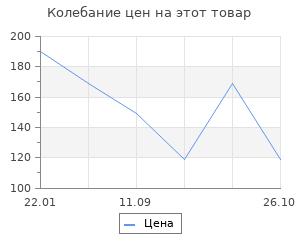 Изменение цены на Коврик Велий Венера коричневый 40х60 см