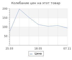 """Изменение цены на Перо для маркеров Molotow """"Crossover Tip 227/211"""" 1,5 мм, 1 шт"""