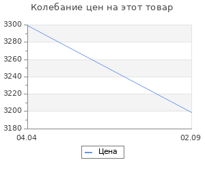 Изменение цены на Кочерга Stilars F-066