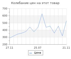 """Изменение цены на Пособие """"Умный дошкольник"""" 6-7 лет, Э. Заболотная"""
