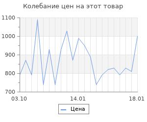 Изменение цены на Ящик для инструмента STANLEY STST1-75517