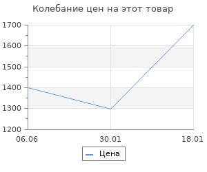 Изменение цены на Ящик для инструмента Jumbo STANLEY 16 шт
