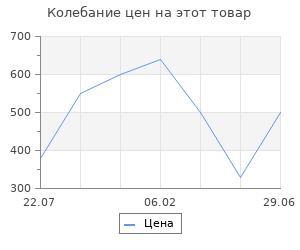 Изменение цены на Ковёр Emmevi Desy в ассортименте 57х115 см