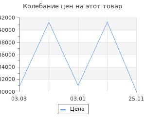 Изменение цены на Трехдверный шкаф с фасадом «Профиль» КОНЦЕПТ 231.5
