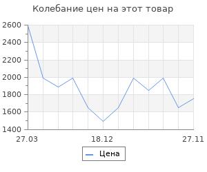 Изменение цены на Колье By dziubeka