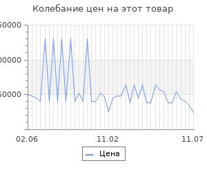 Изменение цены на Серьги SOKOLOV из золота с керамикой и бриллиантами