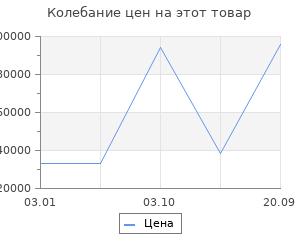 Изменение цены на Ковёр 1.20Х1.60 Шанхай Силк Ковровые галереи ХМ 2M06620N1