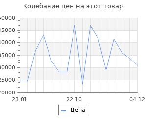 Изменение цены на Серьги SOKOLOV из золота с миксом камней
