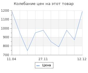 Изменение цены на Система хранения Prosperplast orderline