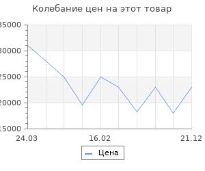 Изменение цены на Портал InterFlame Форест Foton 23