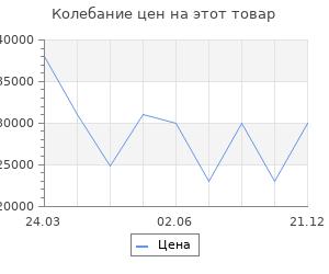 Изменение цены на Портал InterFlame Памир Sirius 30