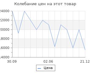 Изменение цены на Портал InterFlame Диамонд Panoramic 25-30