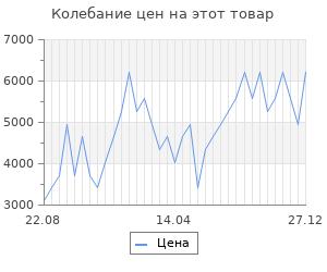 Изменение цены на Костюм спортивный Sitlly
