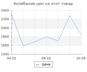 Изменение цены на Коврик темно-терркот/беж 80х150 Abc tr terra