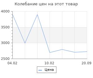 Изменение цены на Коврик Abc tangeri 2 фуксия 150х80