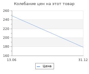 Изменение цены на Коврик напольный Нева тафт  кофе  800 50х80