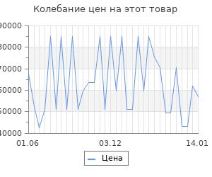 Изменение цены на Серьги SOKOLOV из золота с бриллиантами и танзанитами