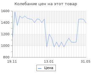 Изменение цены на Коврик для ванной MODALIN eVORA 60x100