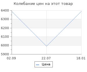 Изменение цены на Костюм спортивный Katran